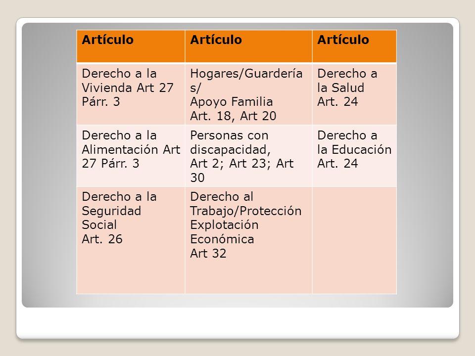 Artículo Derecho a la Vivienda Art 27 Párr. 3. Hogares/Guarderías/ Apoyo Familia. Art. 18, Art 20.