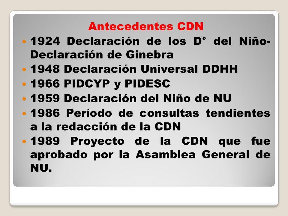 Antecedentes CDN 1924 Declaración de los D° del Niño- Declaración de Ginebra. 1948 Declaración Universal DDHH.