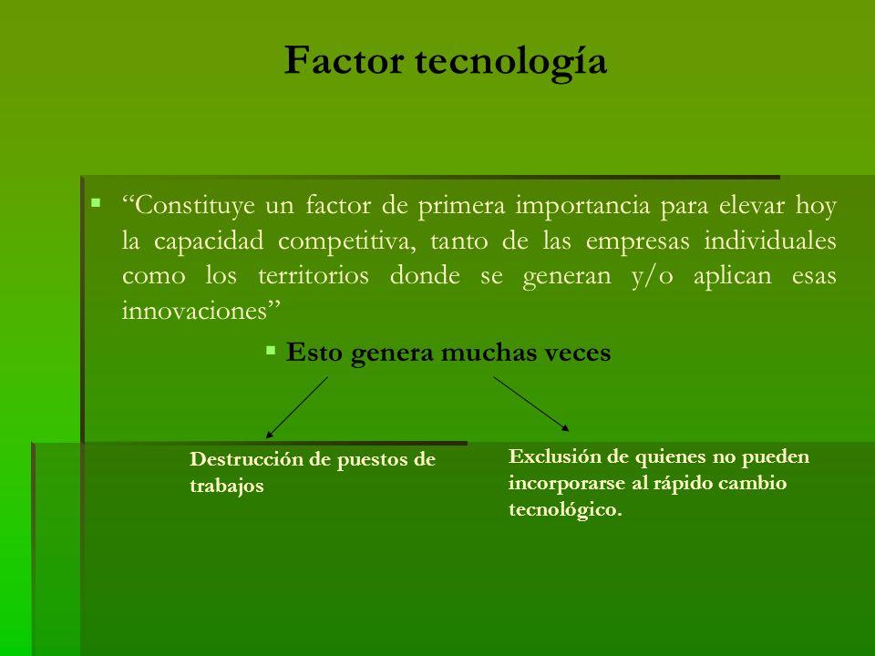 Factor tecnología
