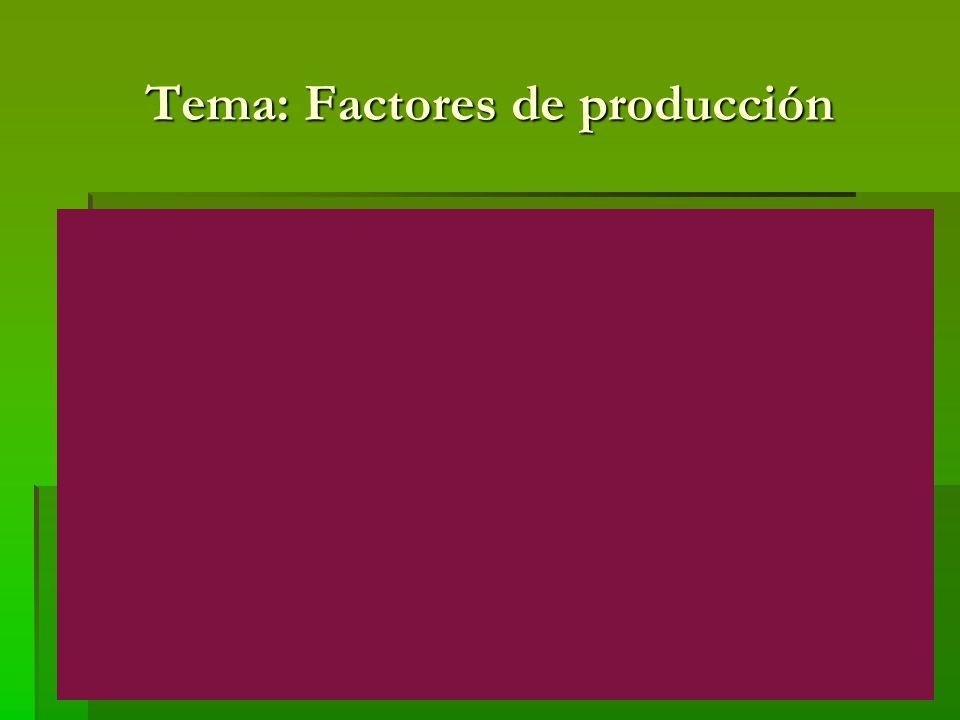 Tema: Factores de producción