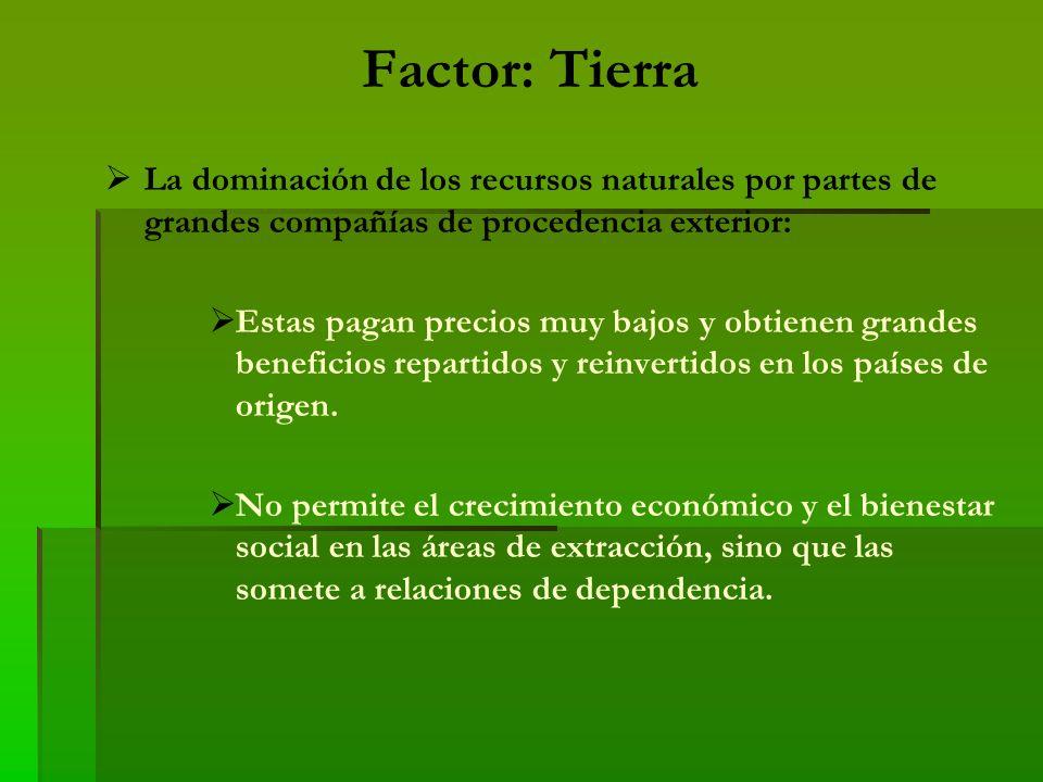 Factor: Tierra La dominación de los recursos naturales por partes de grandes compañías de procedencia exterior: