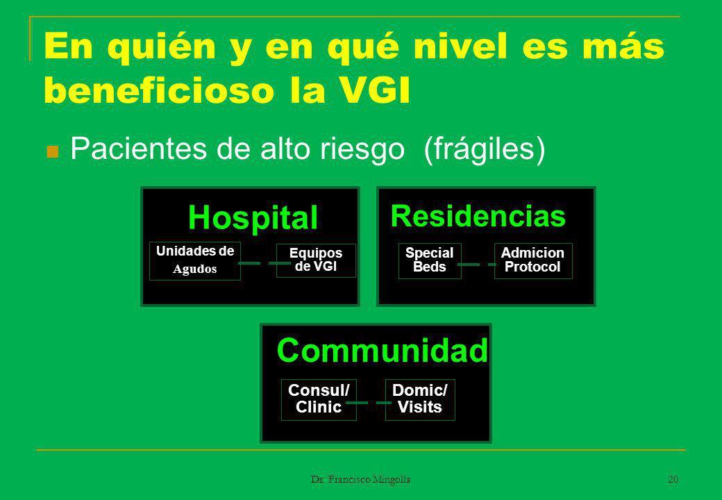 En quién y en qué nivel es más beneficioso la VGI