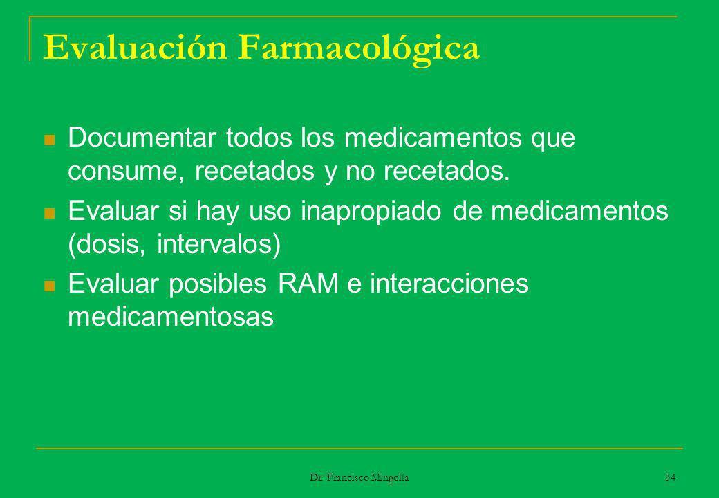 Evaluación Farmacológica