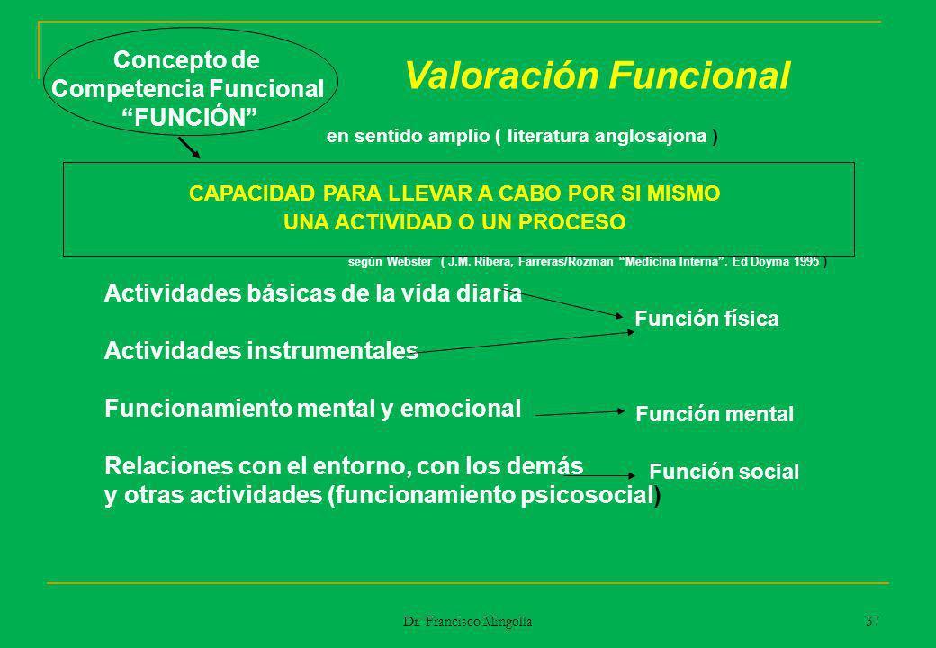 Valoración Funcional Concepto de Competencia Funcional FUNCIÓN