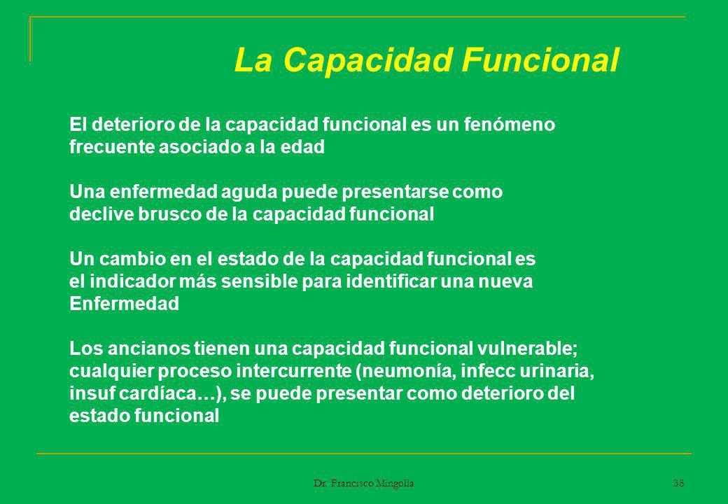 La Capacidad Funcional