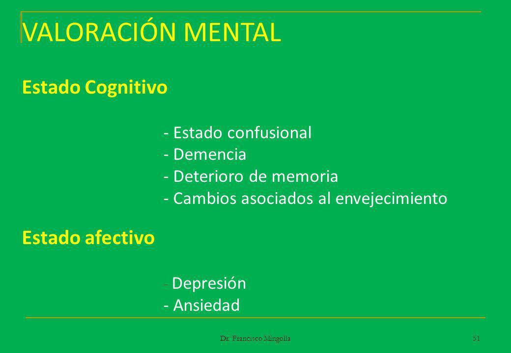 VALORACIÓN MENTAL Estado Cognitivo Estado afectivo - Demencia
