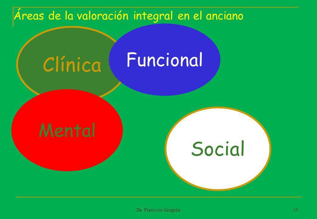 Áreas de la valoración integral en el anciano