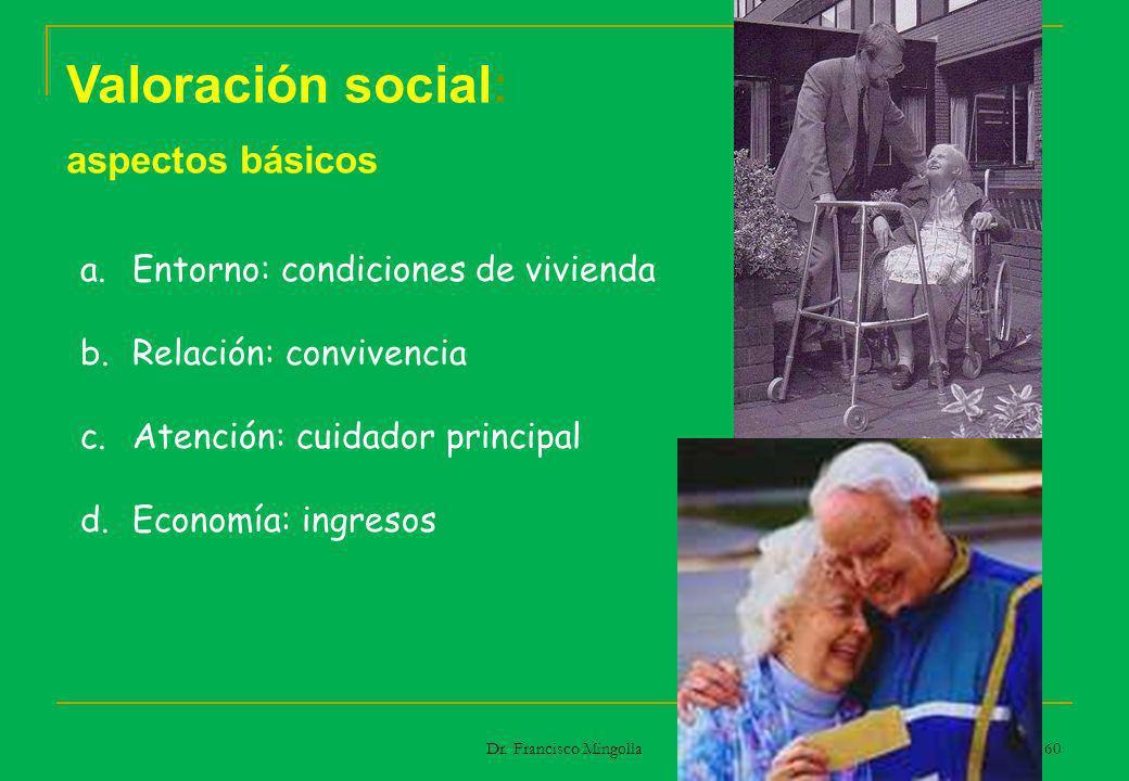 Valoración social: aspectos básicos Entorno: condiciones de vivienda