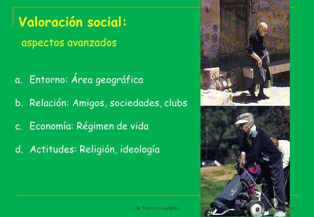 Valoración social: aspectos avanzados Entorno: Área geográfica