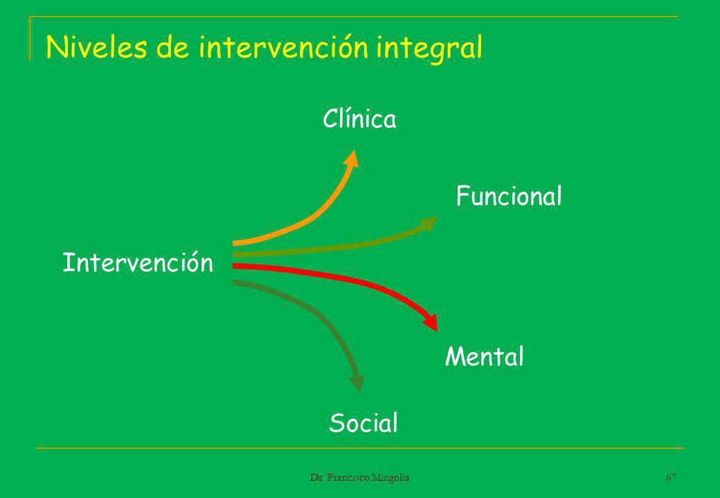 Niveles de intervención integral