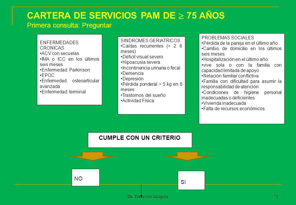 CARTERA DE SERVICIOS PAM DE ≥ 75 AÑOS