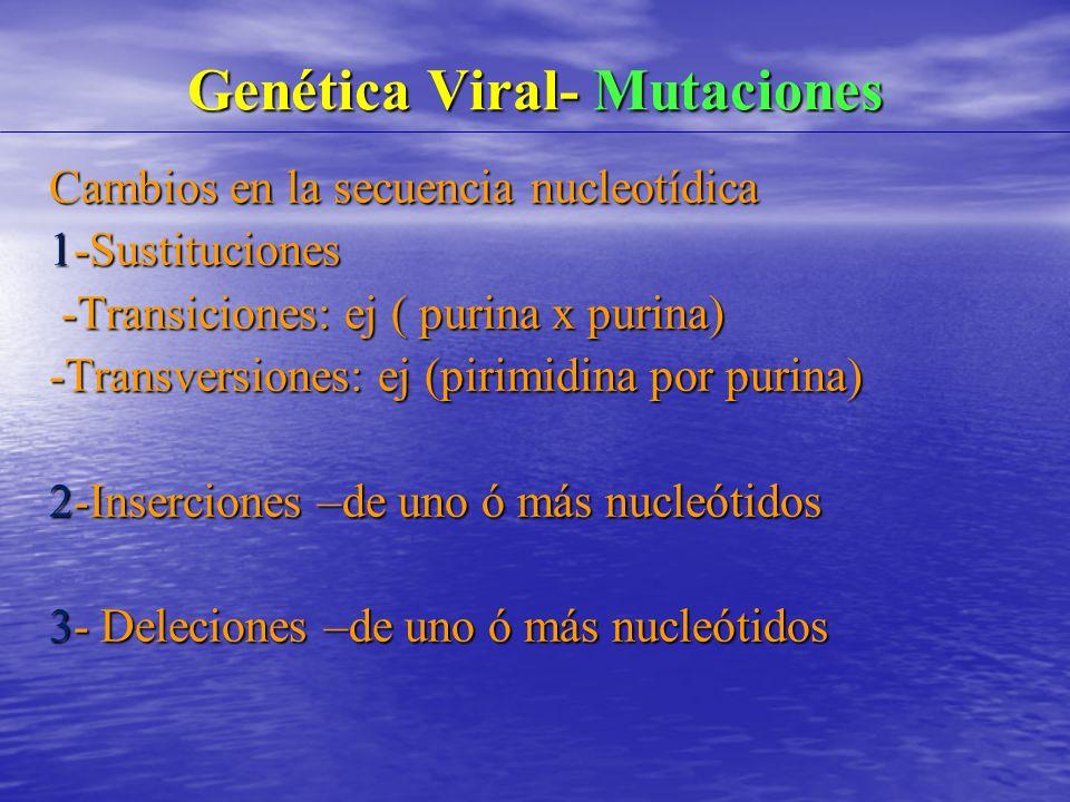 Genética Viral- Mutaciones