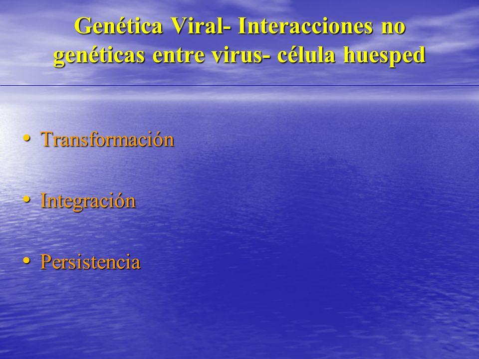 Genética Viral- Interacciones no genéticas entre virus- célula huesped
