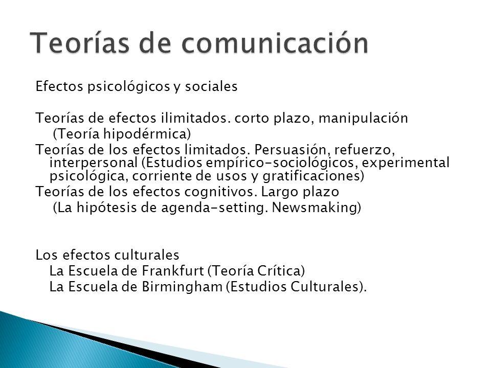 Teorías de comunicación
