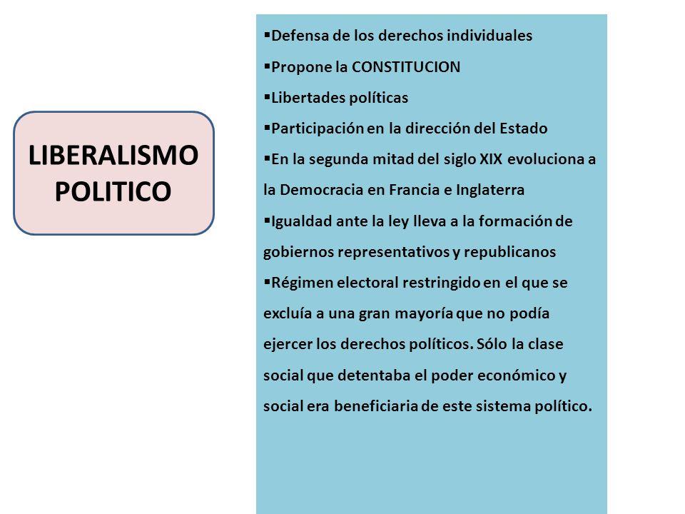 LIBERALISMO POLITICO Defensa de los derechos individuales
