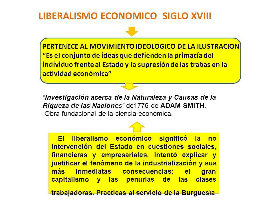 LIBERALISMO ECONOMICO SIGLO XVIII