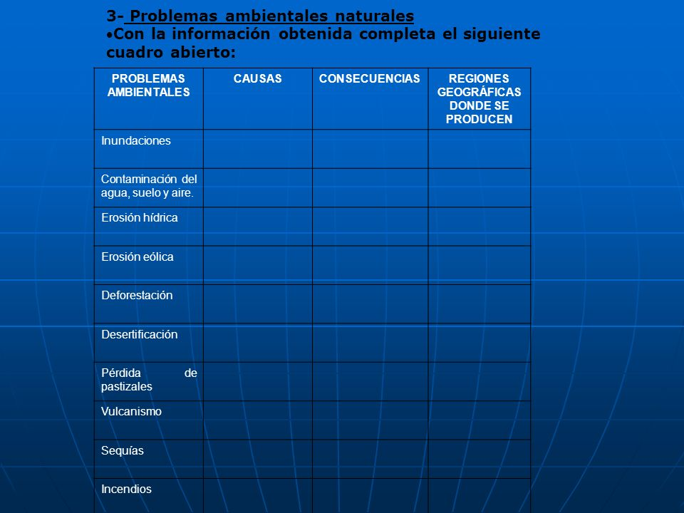 PROBLEMAS AMBIENTALES REGIONES GEOGRÁFICAS DONDE SE PRODUCEN