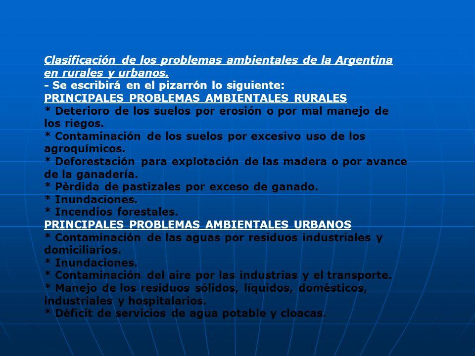 Clasificación de los problemas ambientales de la Argentina en rurales y urbanos.