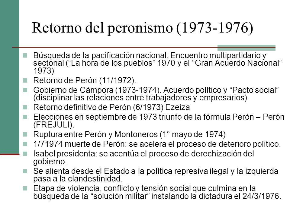 Retorno del peronismo (1973-1976)