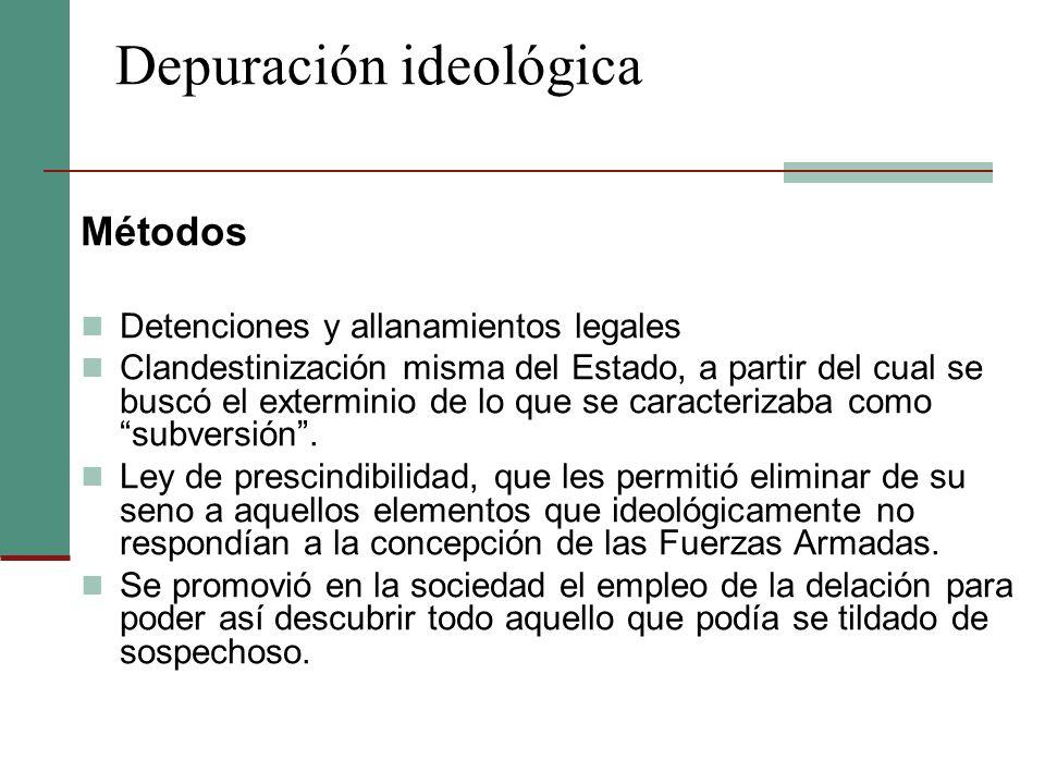 Depuración ideológica