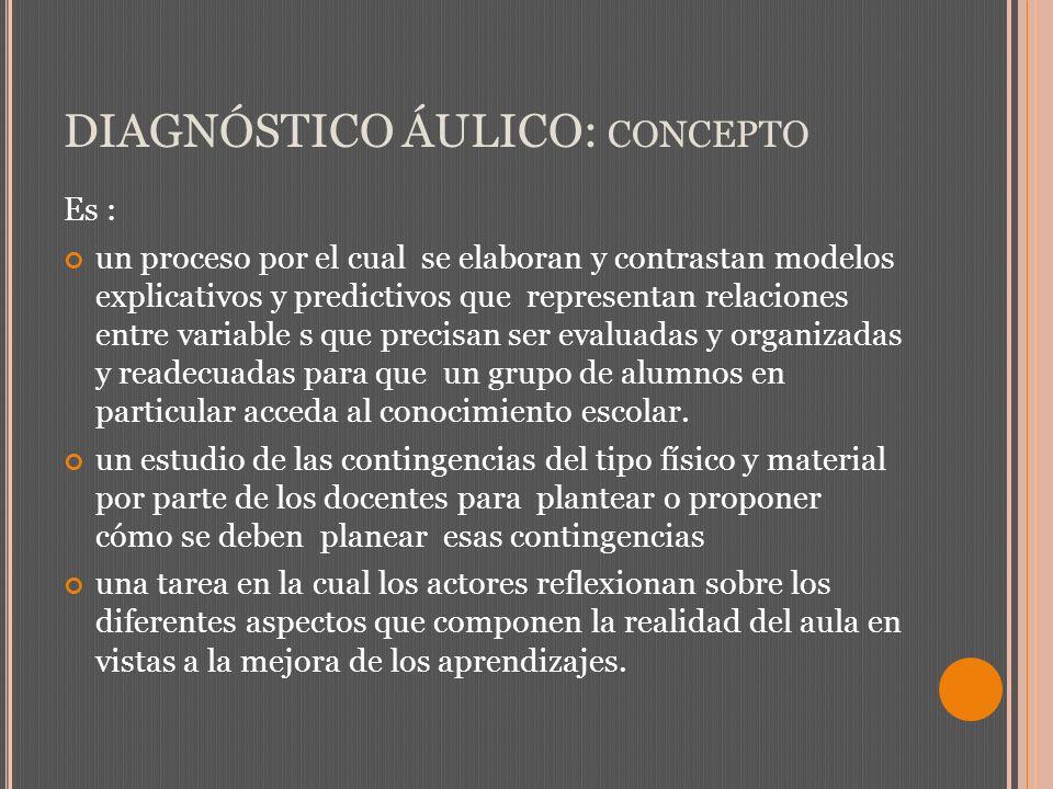 DIAGNÓSTICO ÁULICO: concepto