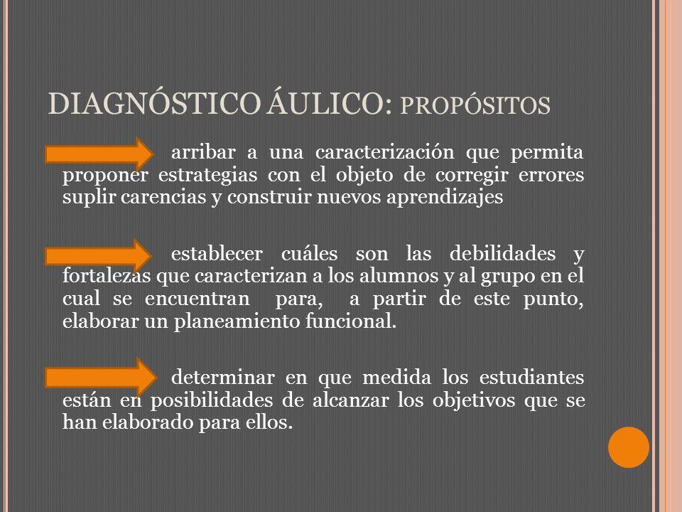 DIAGNÓSTICO ÁULICO: propósitos
