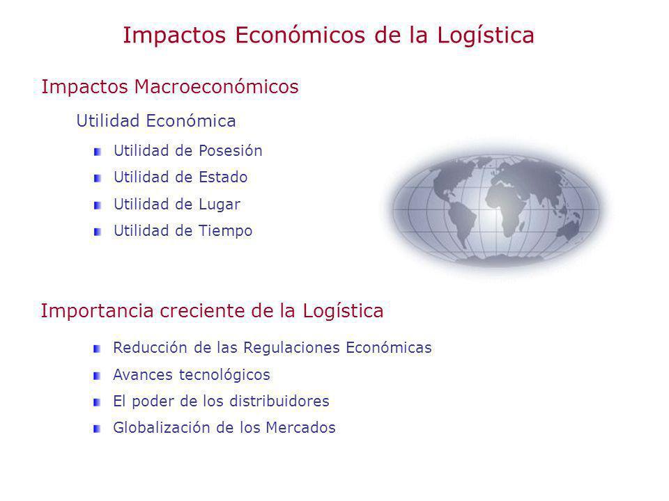 Impactos Económicos de la Logística
