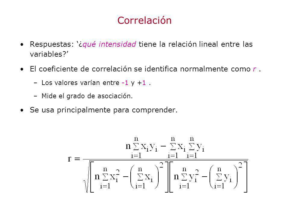 Correlación Respuestas: '¿qué intensidad tiene la relación lineal entre las variables '