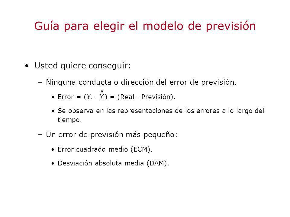 Guía para elegir el modelo de previsión