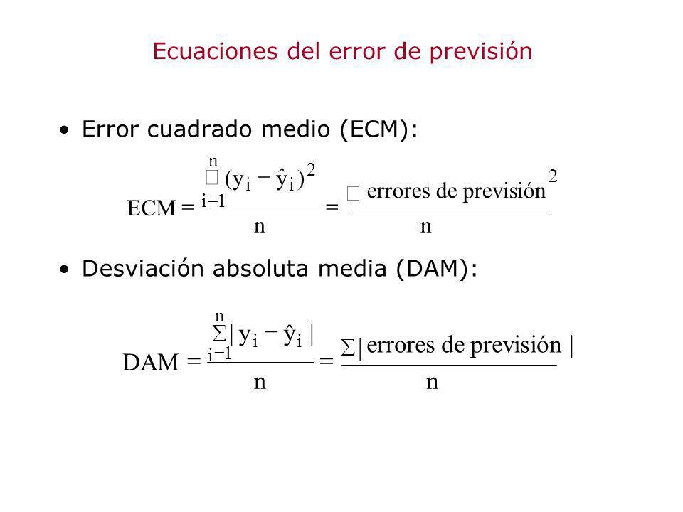 Ecuaciones del error de previsión
