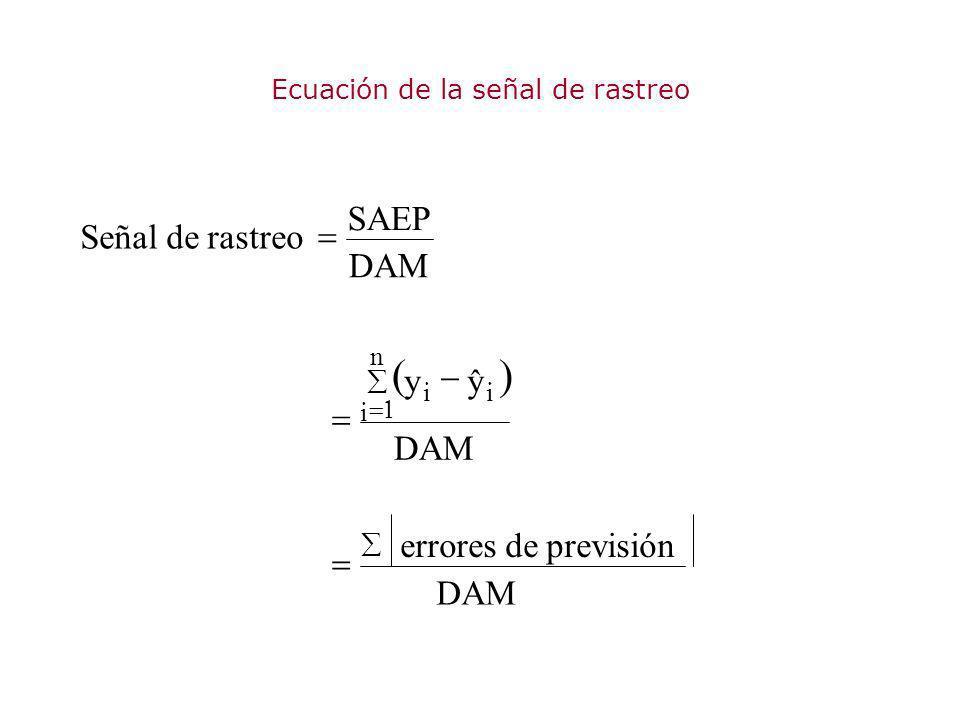 Ecuación de la señal de rastreo