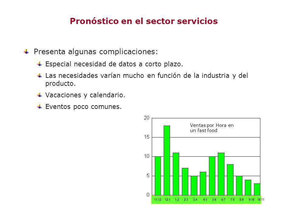 Pronóstico en el sector servicios