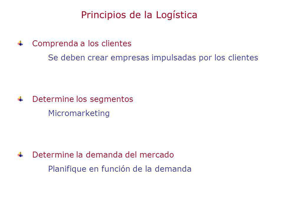 Principios de la Logística
