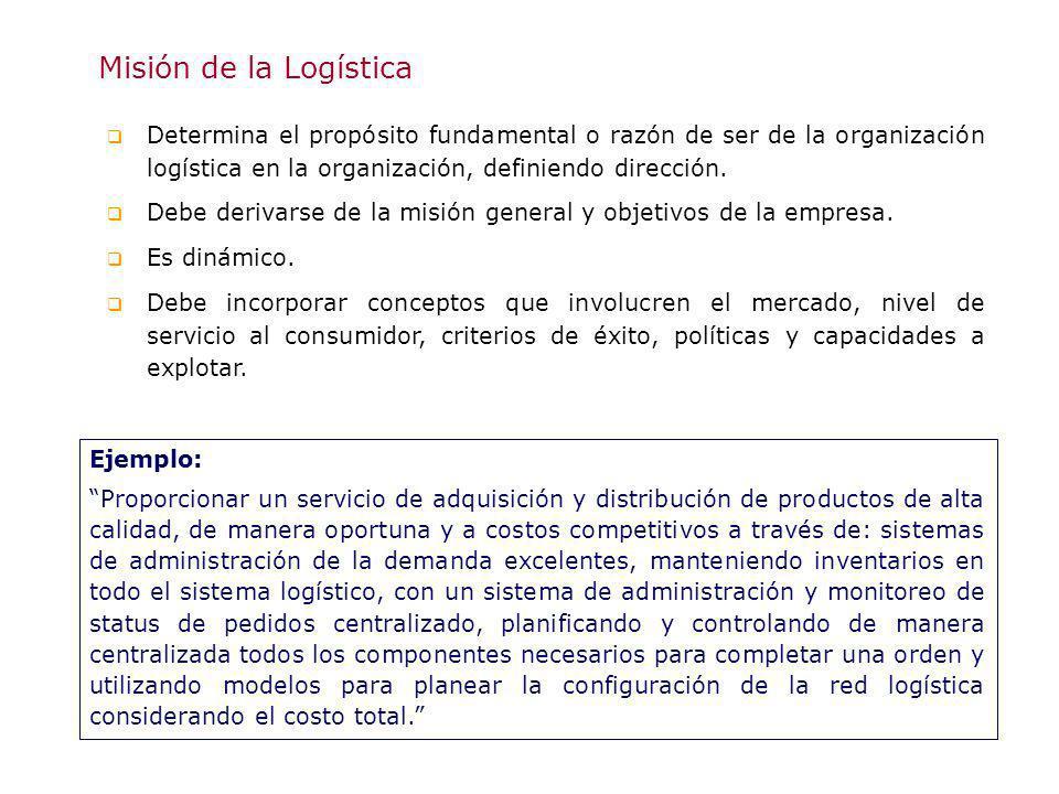 Misión de la Logística Determina el propósito fundamental o razón de ser de la organización logística en la organización, definiendo dirección.