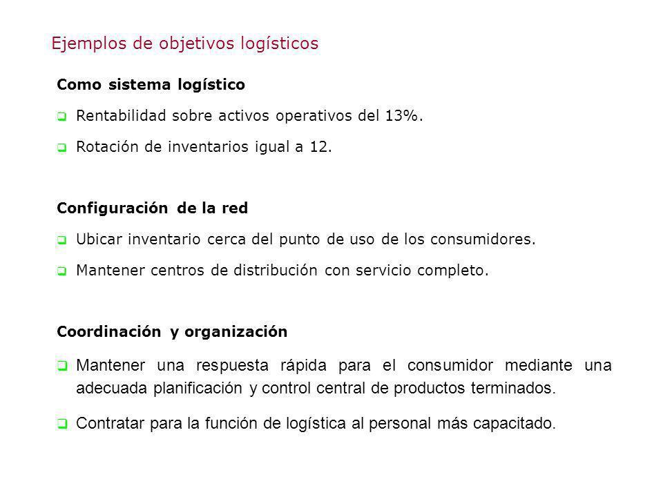 Ejemplos de objetivos logísticos