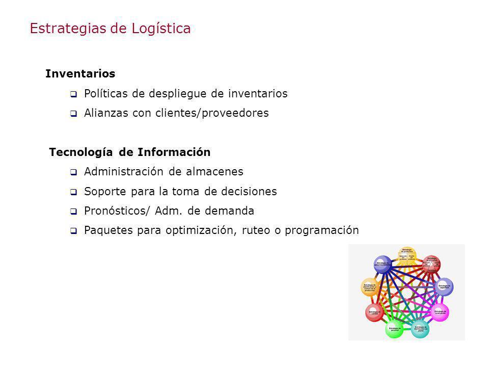 Estrategias de Logística