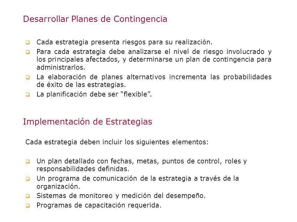 Desarrollar Planes de Contingencia