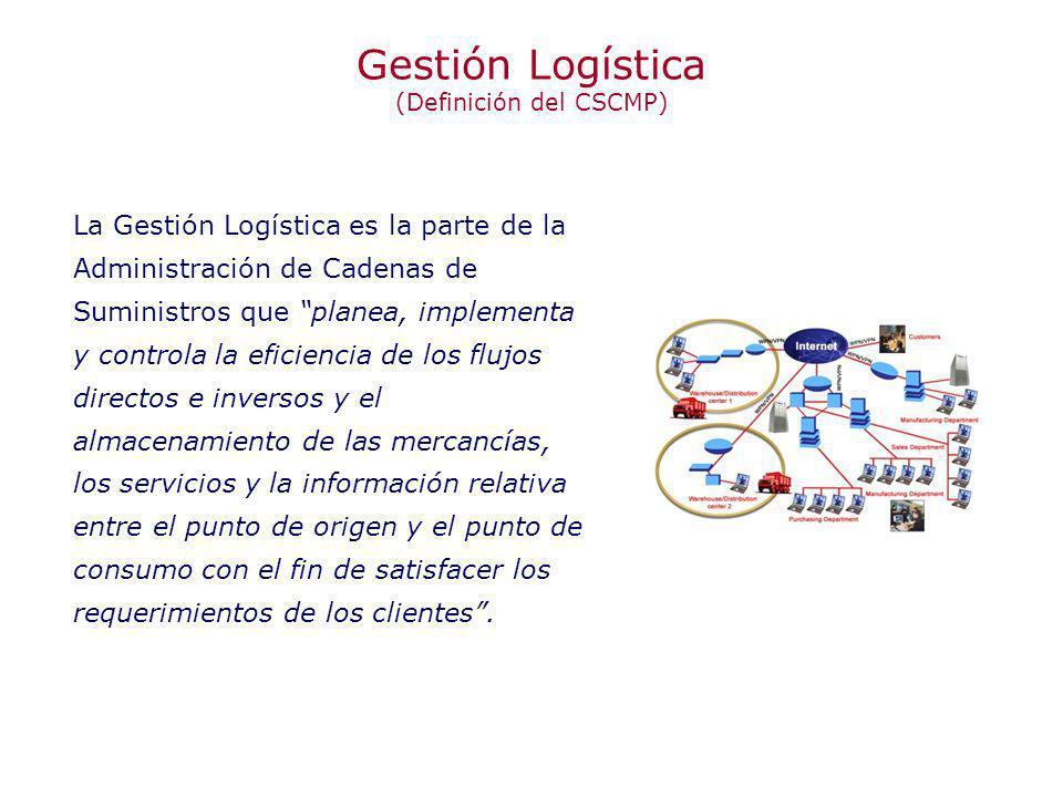 Gestión Logística (Definición del CSCMP)