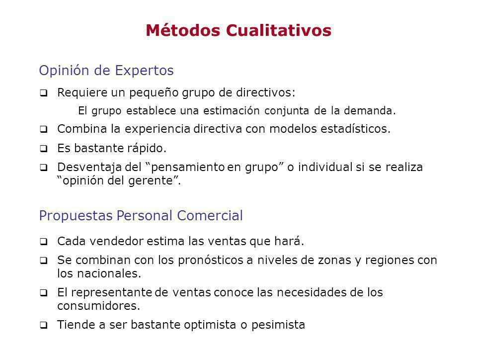 Métodos Cualitativos Opinión de Expertos Propuestas Personal Comercial