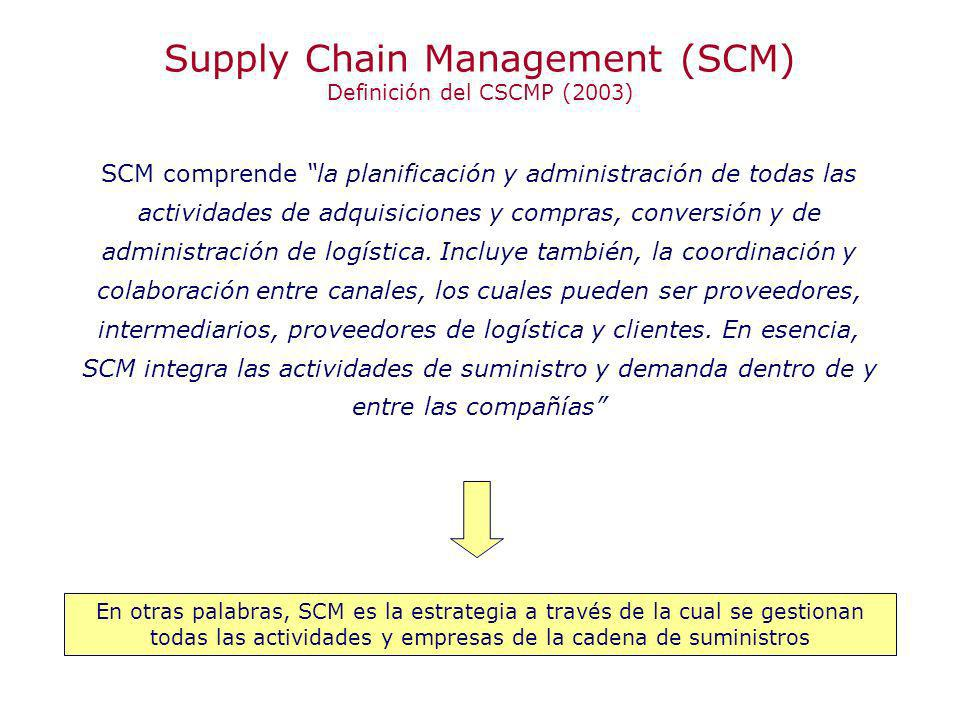 Supply Chain Management (SCM) Definición del CSCMP (2003)