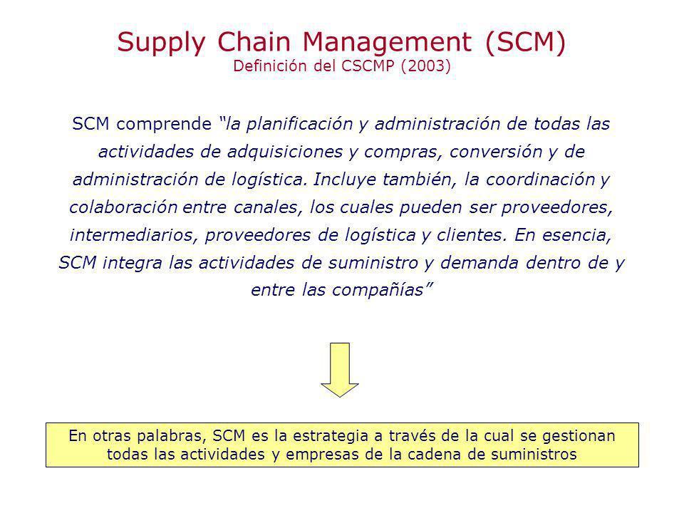 Supply Chain Management (SCM) Definición del CSCMP (2003)