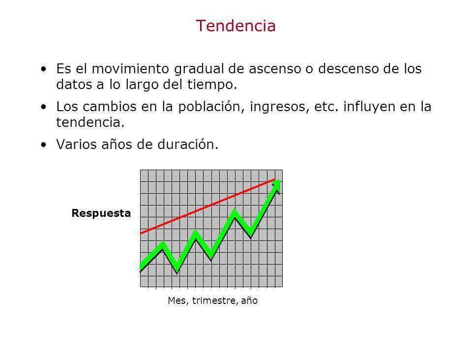 TendenciaEs el movimiento gradual de ascenso o descenso de los datos a lo largo del tiempo.