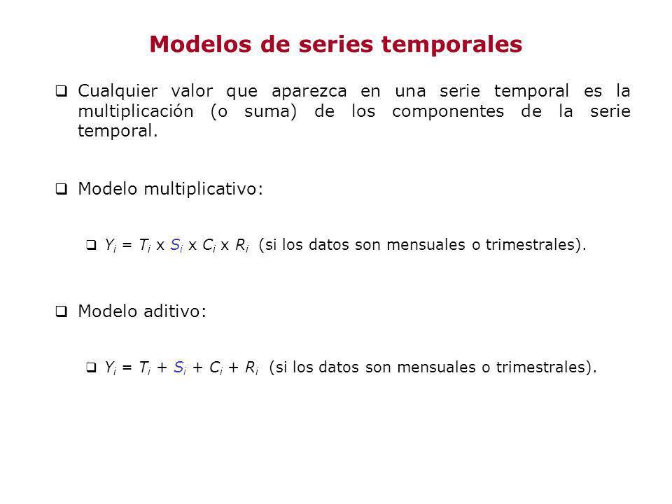 Modelos de series temporales