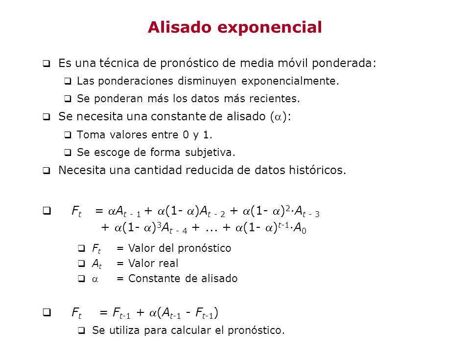 Alisado exponencial Es una técnica de pronóstico de media móvil ponderada: Las ponderaciones disminuyen exponencialmente.