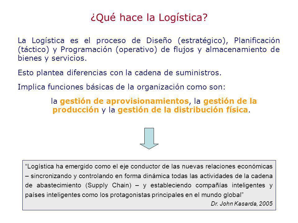 ¿Qué hace la Logística