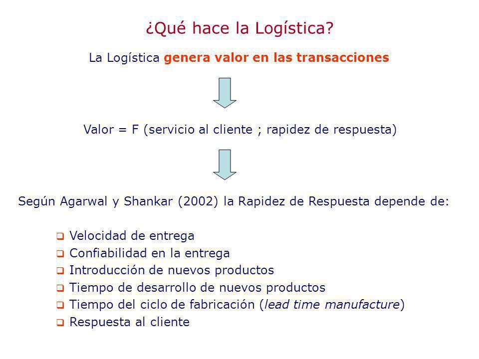 ¿Qué hace la Logística La Logística genera valor en las transacciones