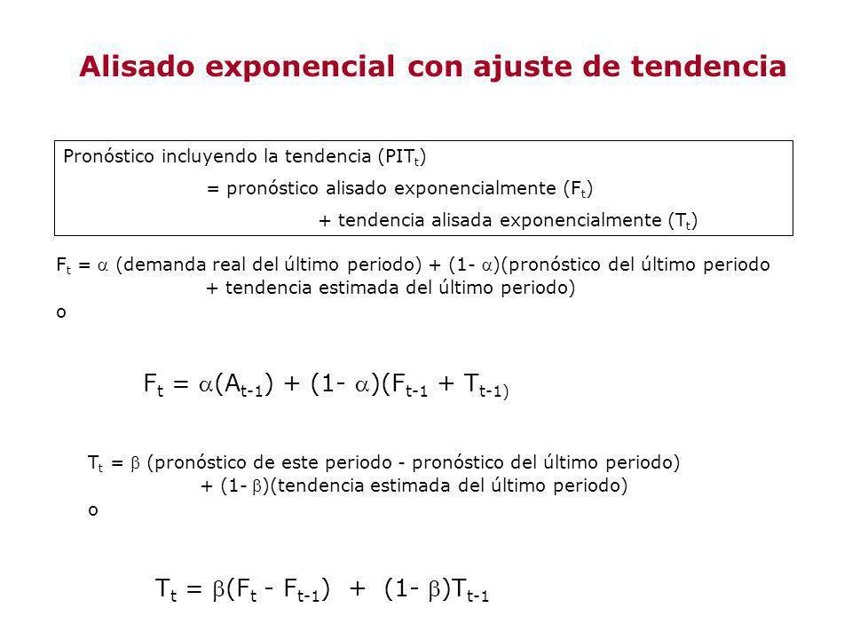 Alisado exponencial con ajuste de tendencia