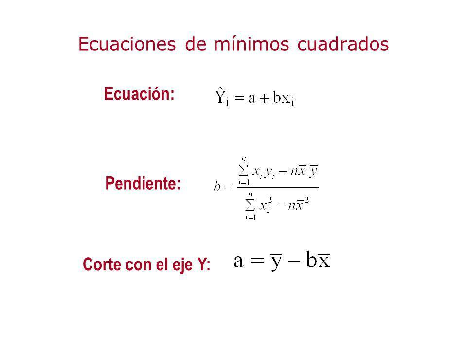 Ecuaciones de mínimos cuadrados