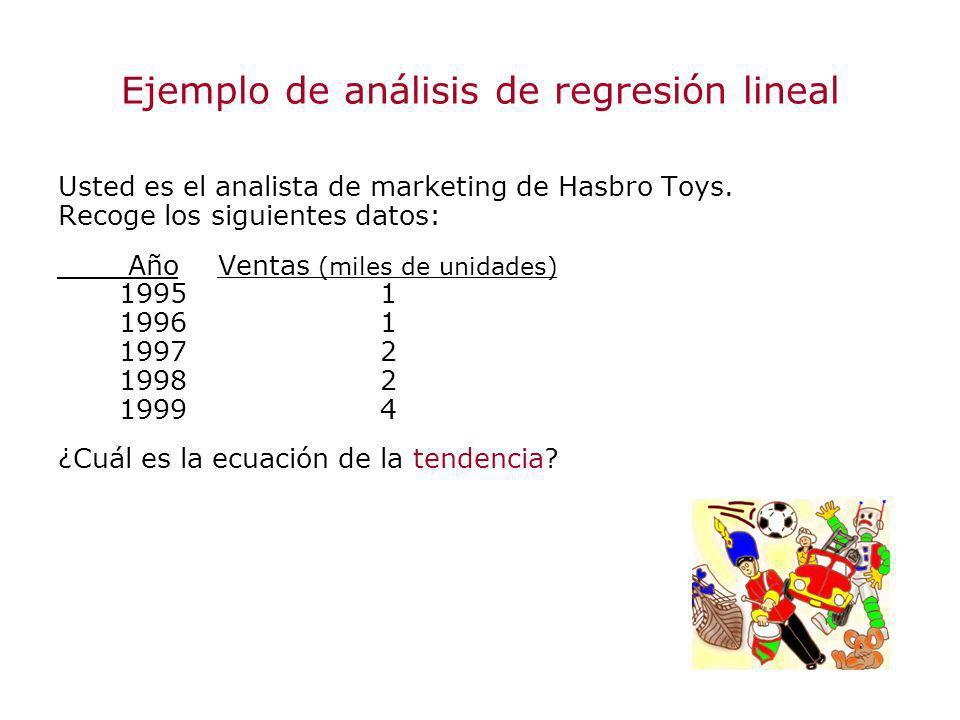 Ejemplo de análisis de regresión lineal