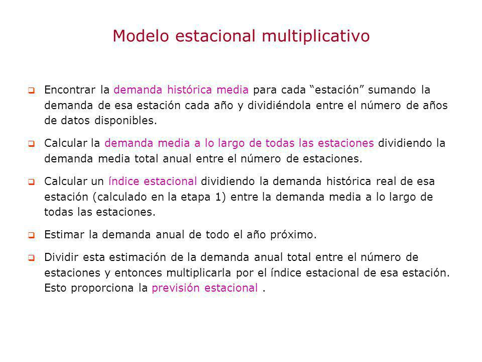 Modelo estacional multiplicativo